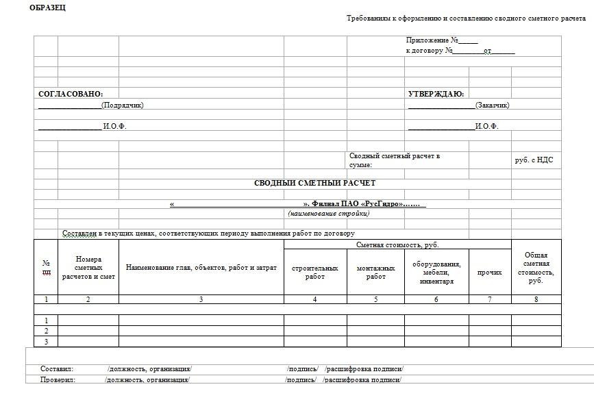 ССР для ПАО РусГидро